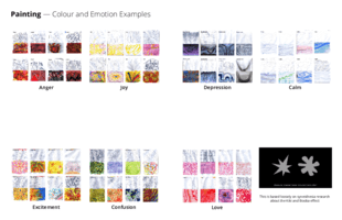 Colour and emotion: examples