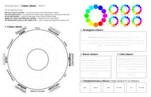 CYM Colour wheel exercise