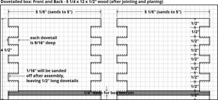 Layout drawing for dovetail jointed box sides