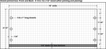 Layout drawing for dowel jointed box front and back
