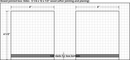 Layout drawing for dowel jointed box sides